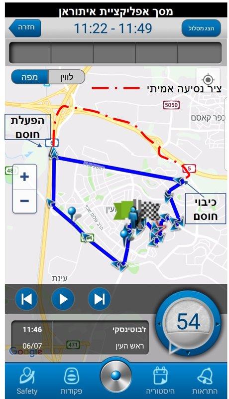 חוסם מכשירי מעקב לרכב GPS